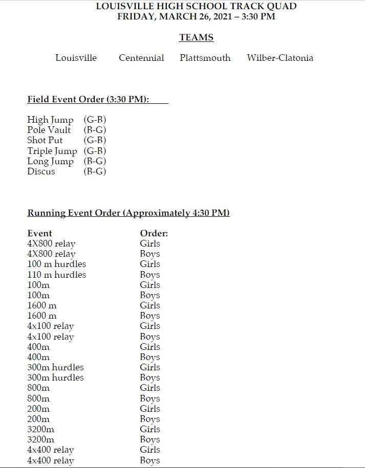 Louisville Track Meet Order Events