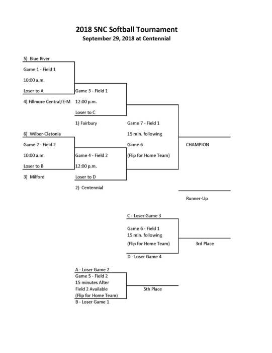SNC 2018 Softball Tournament Bracket