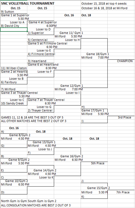 SNC VB Bracket