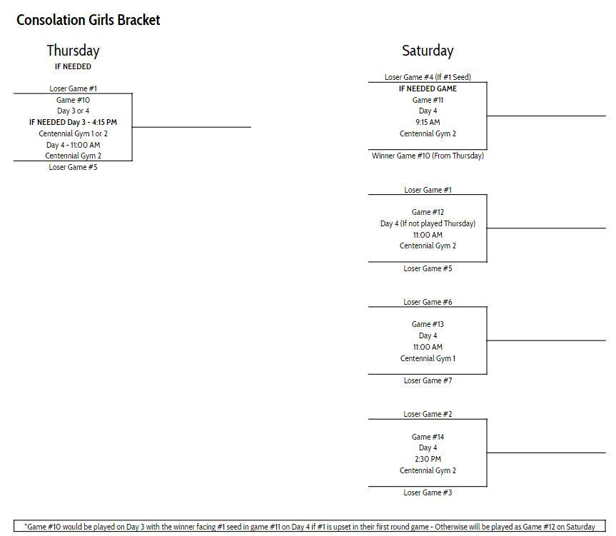 GBB Consolation SNC Bracket